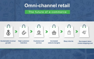 Omni Channel retail solution